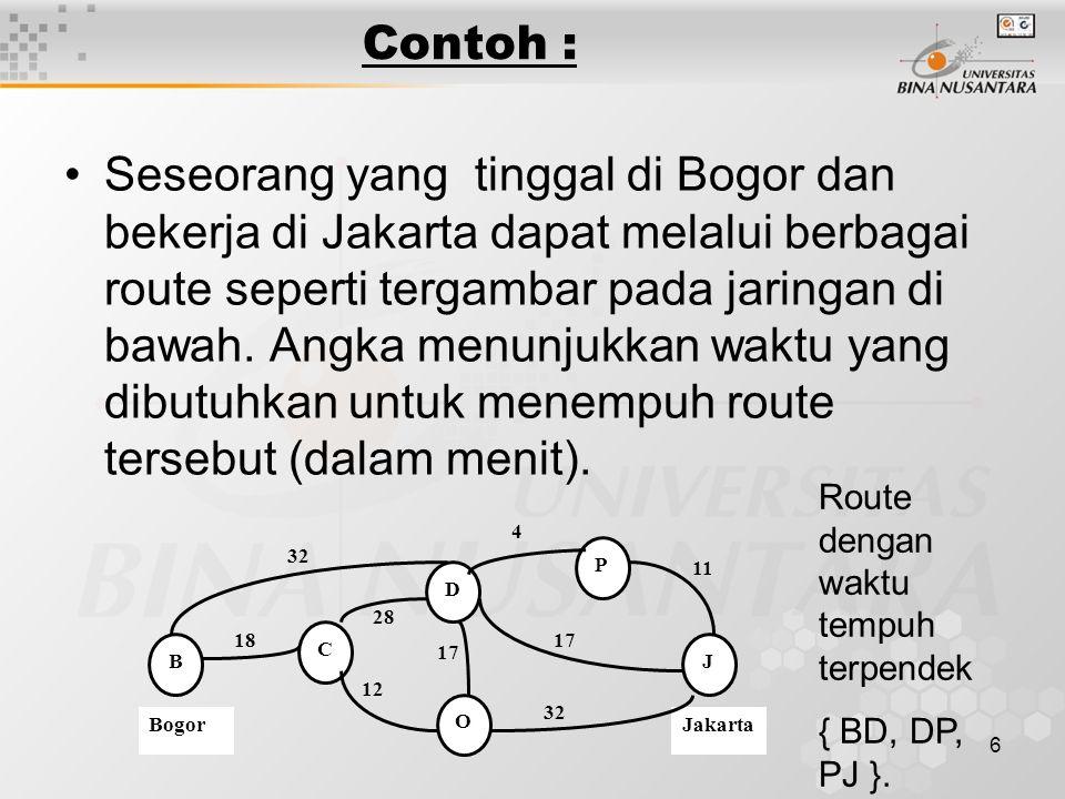 6 Contoh : Seseorang yang tinggal di Bogor dan bekerja di Jakarta dapat melalui berbagai route seperti tergambar pada jaringan di bawah. Angka menunju