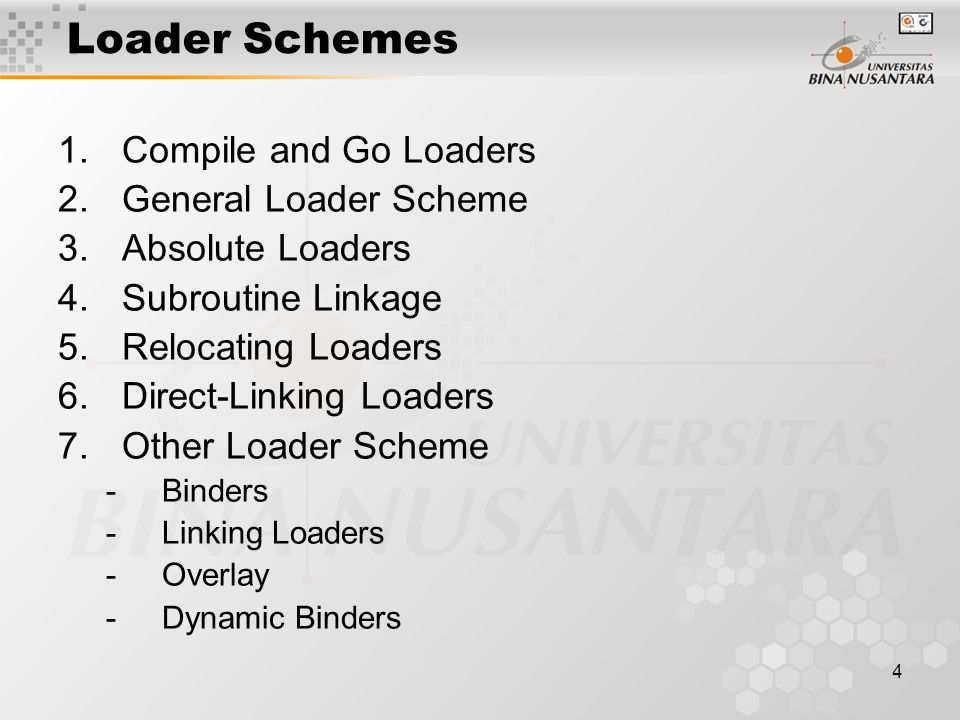 4 Loader Schemes 1.Compile and Go Loaders 2.General Loader Scheme 3.Absolute Loaders 4.Subroutine Linkage 5.Relocating Loaders 6.Direct-Linking Loader