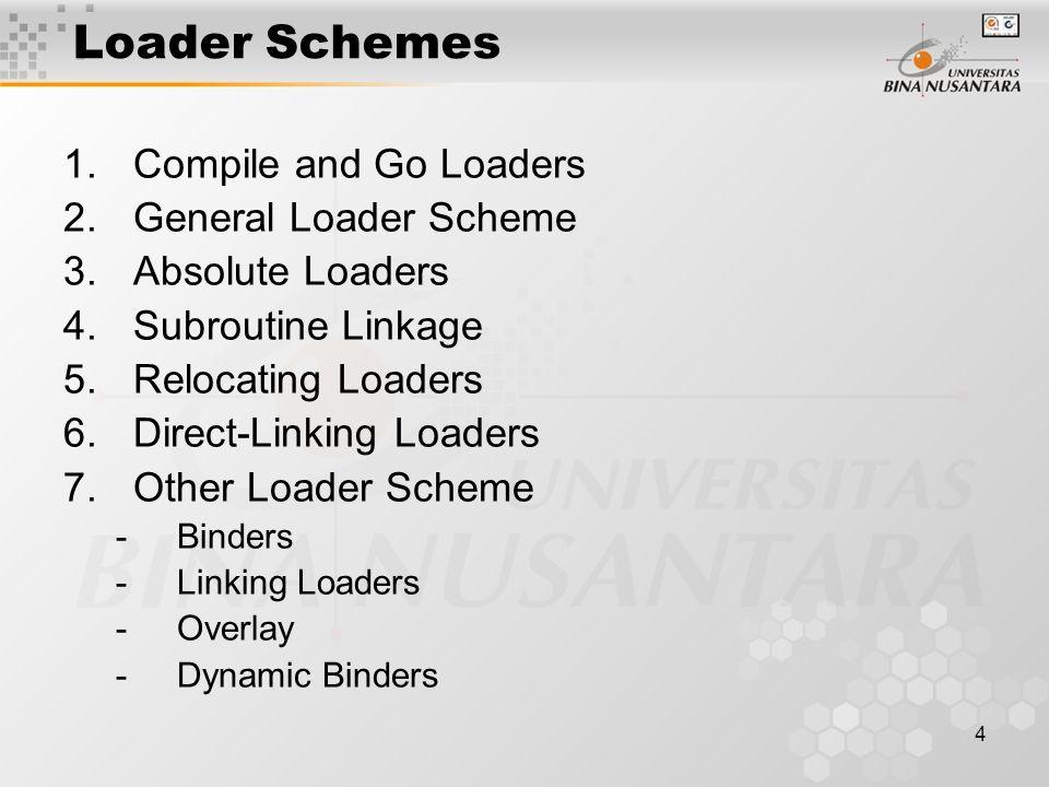 5 Compile and Go Loaders Source Program deck Program Loaded In memory Assembler Compile-and-Go Translator (e.g.,assembler) Memory