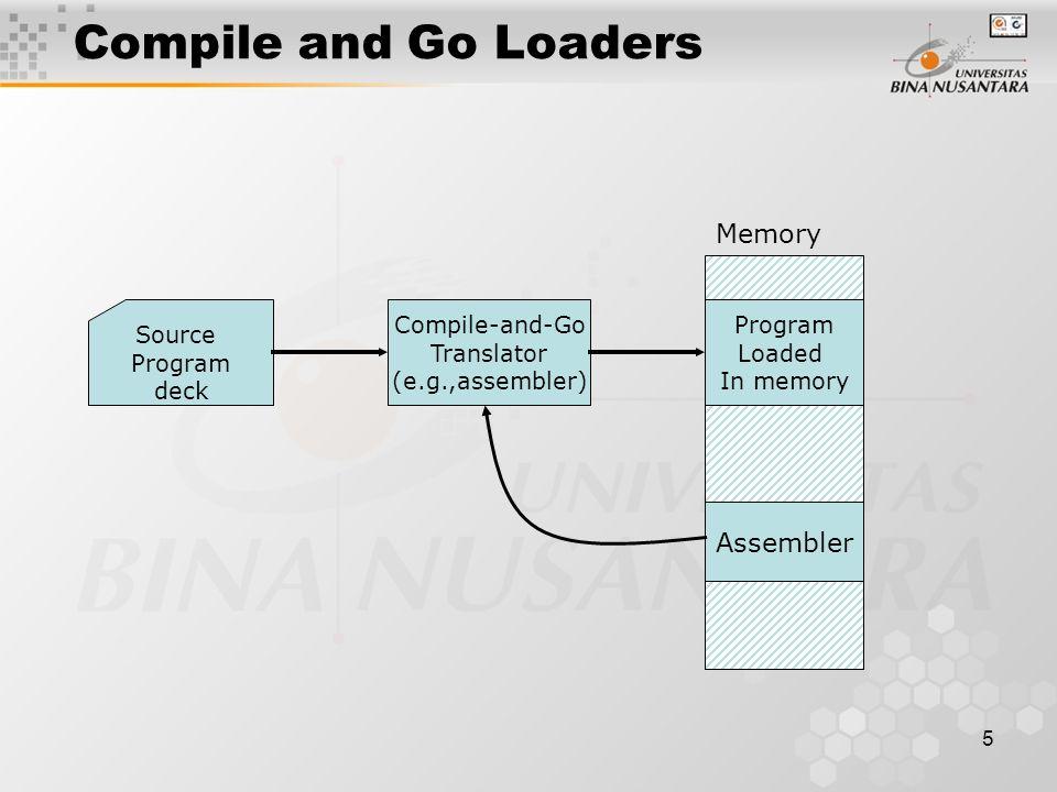 6 General Loader Scheme Source Program Object Programs Ready for execution Loader Translator Memory Object Program 1 Loader Source Program Translator Object Program 2
