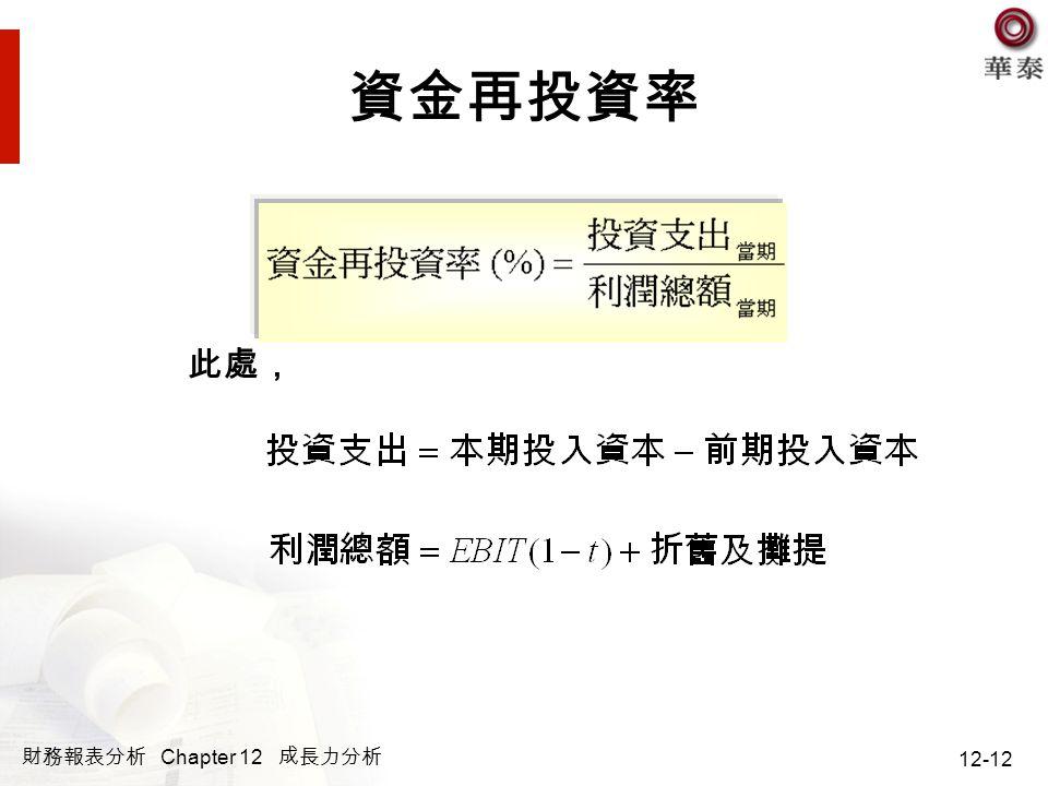財務報表分析 Chapter 12 成長力分析 12-12 資金再投資率 此處,