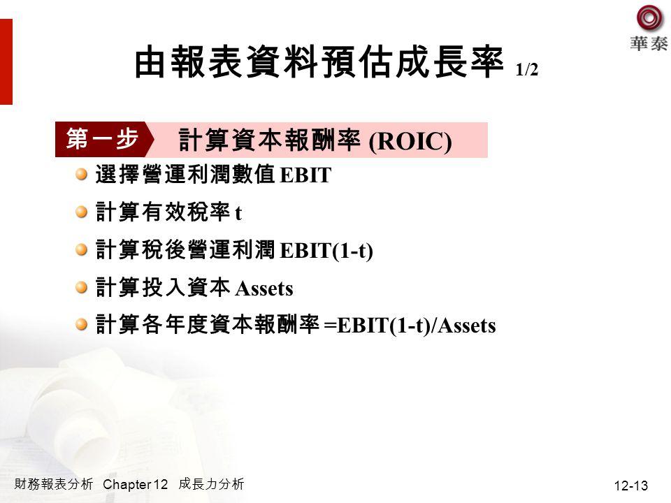 財務報表分析 Chapter 12 成長力分析 12-13 由報表資料預估成長率 1/2 選擇營運利潤數值 EBIT 計算有效稅率 t 計算稅後營運利潤 EBIT(1-t) 計算投入資本 Assets 計算各年度資本報酬率 =EBIT(1-t)/Assets 計算資本報酬率 (ROIC) 第一步