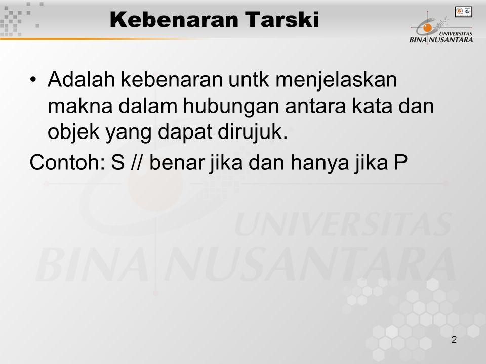 2 Kebenaran Tarski Adalah kebenaran untk menjelaskan makna dalam hubungan antara kata dan objek yang dapat dirujuk. Contoh: S // benar jika dan hanya
