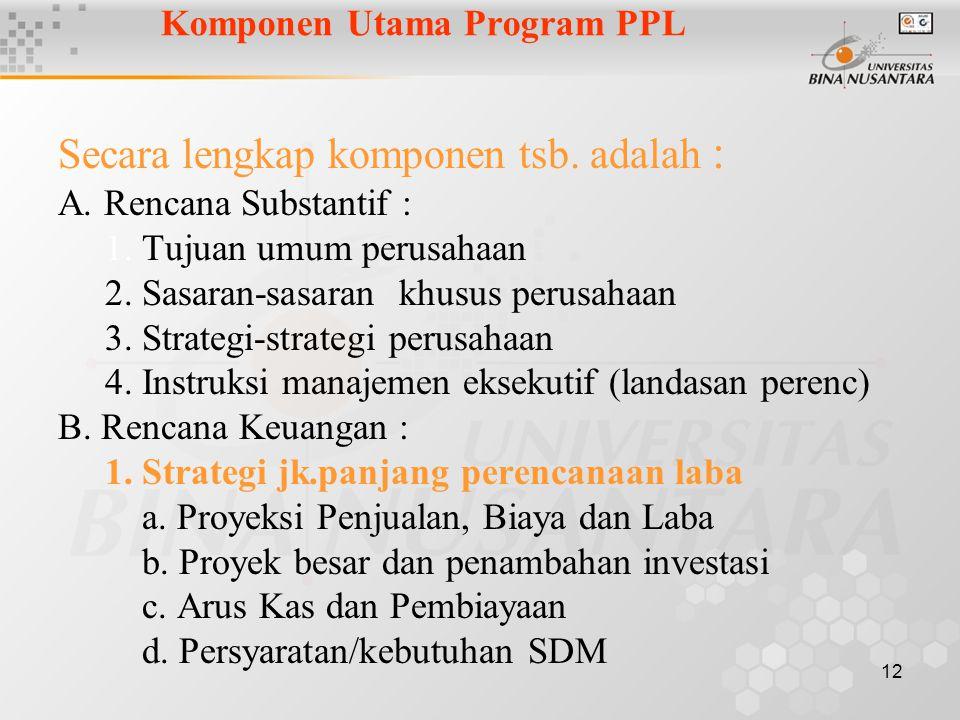 12 Komponen Utama Program PPL Secara lengkap komponen tsb. adalah : A. Rencana Substantif : 1. Tujuan umum perusahaan 2. Sasaran-sasaran khusus perusa