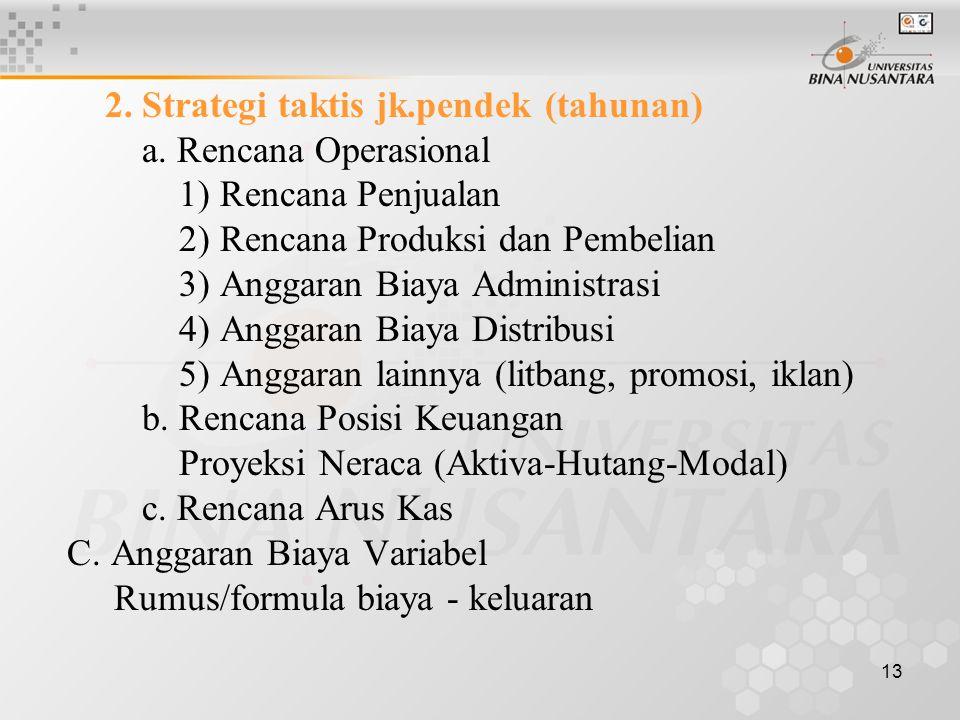 13 2. Strategi taktis jk.pendek (tahunan) a. Rencana Operasional 1) Rencana Penjualan 2) Rencana Produksi dan Pembelian 3) Anggaran Biaya Administrasi