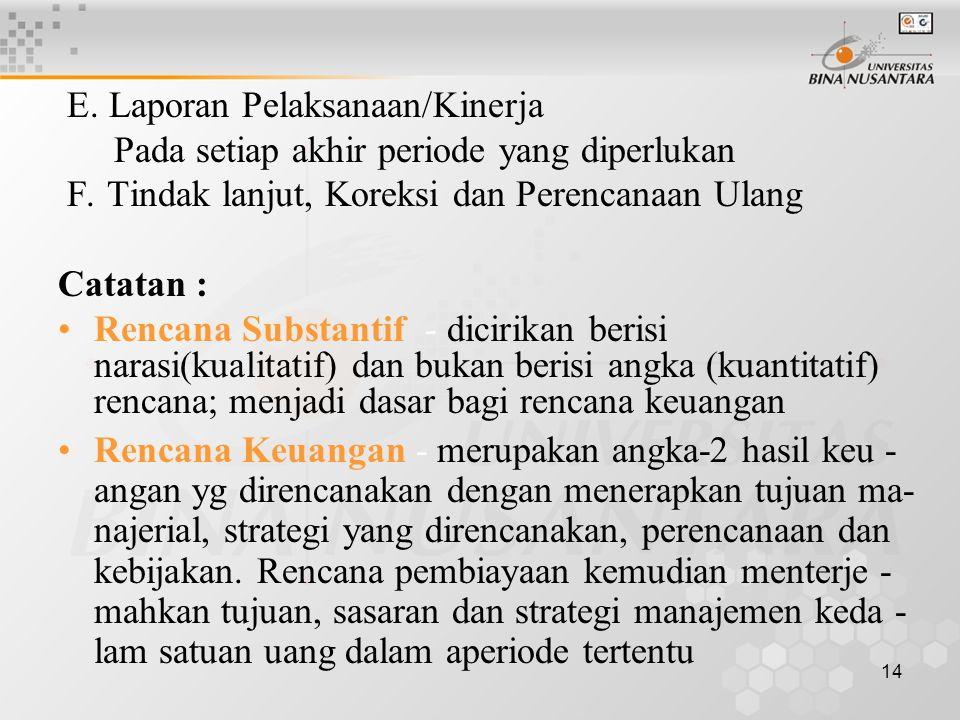 14 E. Laporan Pelaksanaan/Kinerja Pada setiap akhir periode yang diperlukan F. Tindak lanjut, Koreksi dan Perencanaan Ulang Catatan : Rencana Substant