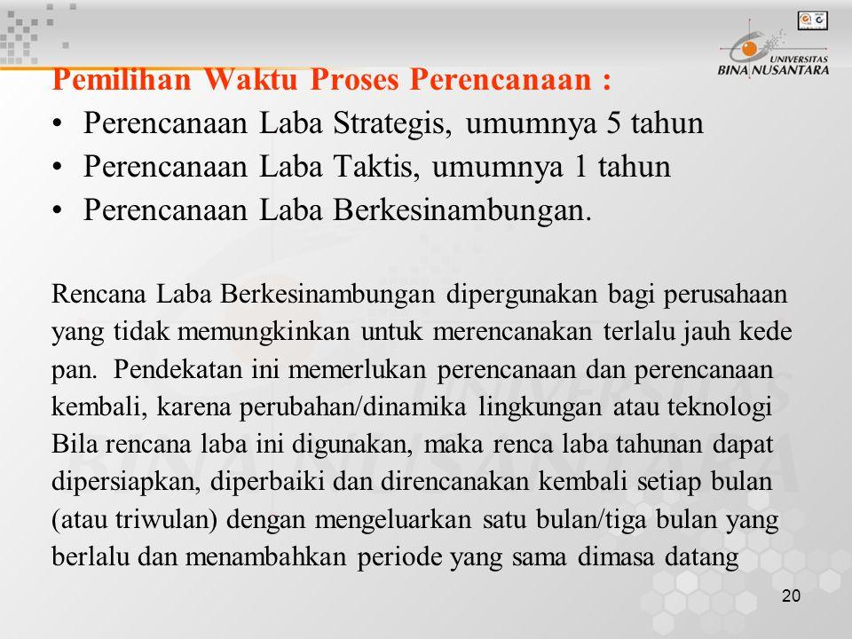 20 Pemilihan Waktu Proses Perencanaan : Perencanaan Laba Strategis, umumnya 5 tahun Perencanaan Laba Taktis, umumnya 1 tahun Perencanaan Laba Berkesin