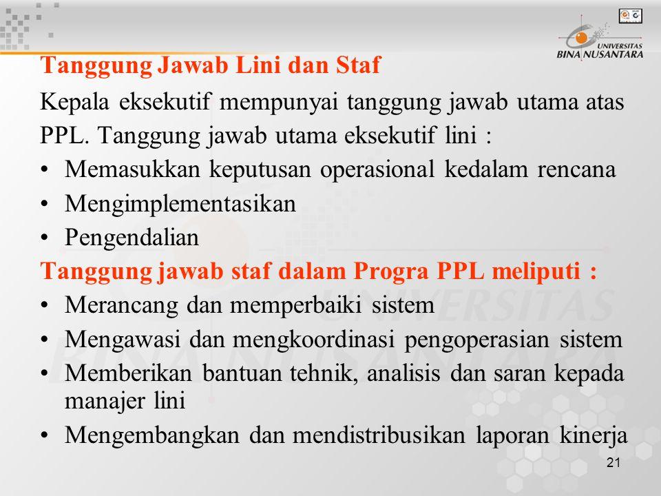 21 Tanggung Jawab Lini dan Staf Kepala eksekutif mempunyai tanggung jawab utama atas PPL. Tanggung jawab utama eksekutif lini : Memasukkan keputusan o