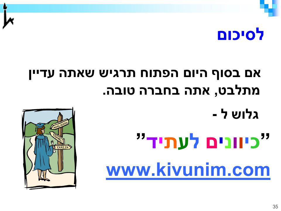 """35 לסיכום אם בסוף היום הפתוח תרגיש שאתה עדיין מתלבט, אתה בחברה טובה. גלוש ל - """"כיוונים לעתיד"""" www.kivunim.com"""