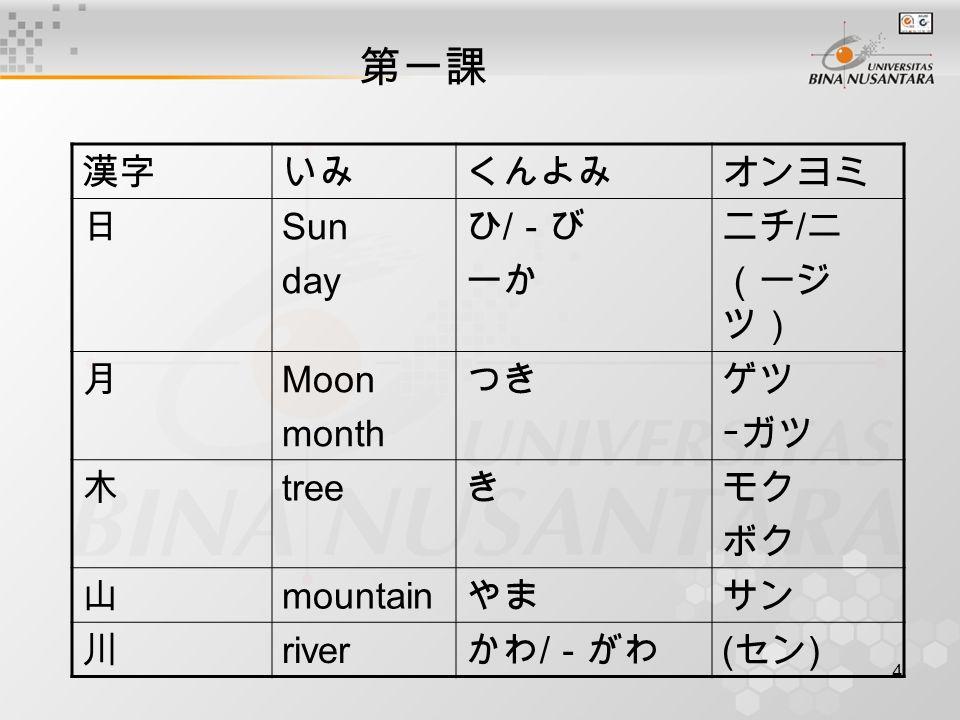 4 第一課 漢字いみくんよみオンヨミ 日 Sun day ひ / -び ーか ニチ / 二 (ージ ツ) 月 Moon month つきゲツ ーガツ 木 tree きモク ボク 山 mountain やまサン 川 river かわ / -がわ ( セン )