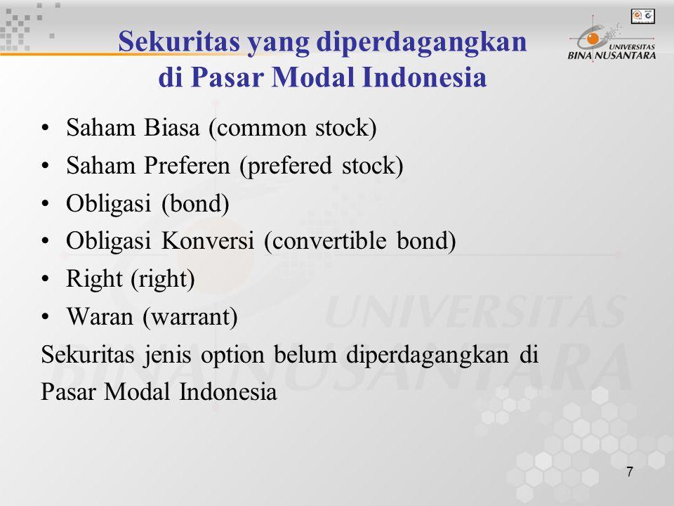18 RISIKO PEMEGANG SAHAM Tidak mendapat dividen Capital loss Perusahaan dilikuidasi Saham di-delist dari Bursa(Delisting) Saham di-suspend