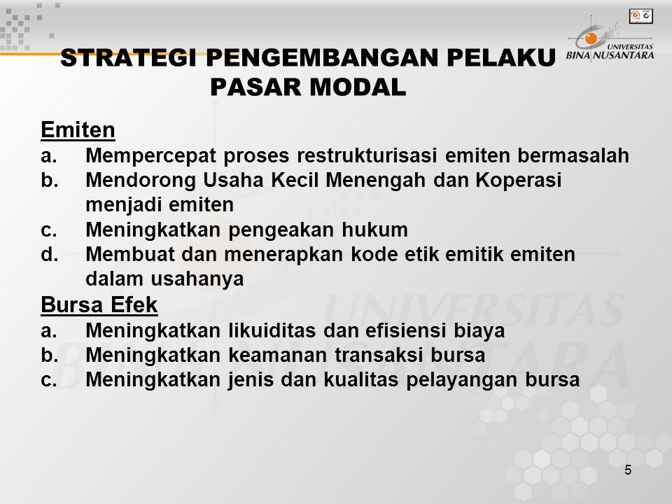 5 STRATEGI PENGEMBANGAN PELAKU PASAR MODAL Emiten a.Mempercepat proses restrukturisasi emiten bermasalah b.Mendorong Usaha Kecil Menengah dan Koperasi