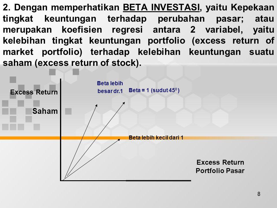 8 2. Dengan memperhatikan BETA INVESTASI, yaitu Kepekaan tingkat keuntungan terhadap perubahan pasar; atau merupakan koefisien regresi antara 2 variab