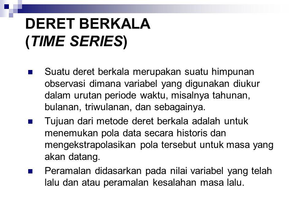 DERET BERKALA (TIME SERIES) Suatu deret berkala merupakan suatu himpunan observasi dimana variabel yang digunakan diukur dalam urutan periode waktu, m
