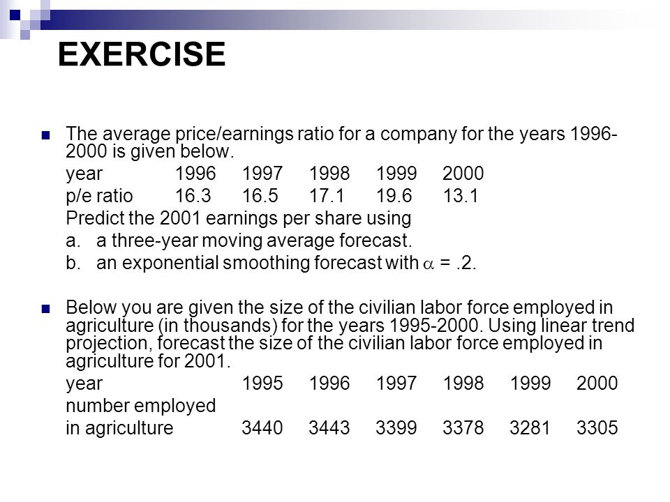 EXERCISE The average price/earnings ratio for a company for the years 1996- 2000 is given below.