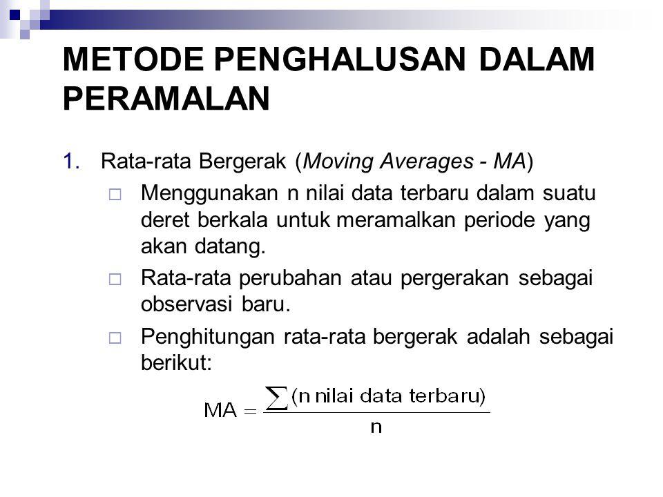 2.Rata-rata Bergerak Tertimbang (Weighted Moving Averages)  Melibatkan penimbang untuk setiap nilai data dan kemudian menghitung rata-rata penimbang sebagai nilai peramalan.