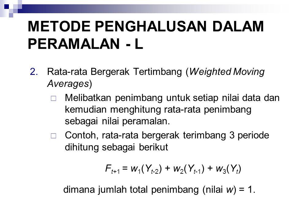 CONTOH : PENJUALAN PRODUK X (Lanjutan) Menggunakan rumus penghitungan untuk b 0 dan b 1 diperoleh: sehinggaT t = 3,6 + 5,8 t Perkiraan penjualan pada tahun ke-6 = T 6 = 3,6 + (5,8)(6) = 38,4 PROYEKSI TREN DENGAN PERSAMAAN TREN LINIER - L