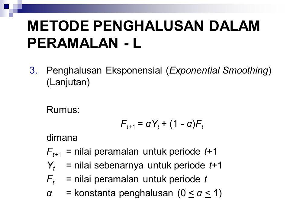 3.Penghalusan Eksponensial (Exponential Smoothing) (Lanjutan) Rumus: F t+1 = αY t + (1 - α)F t dimana F t+1 = nilai peramalan untuk periode t+1 Y t =