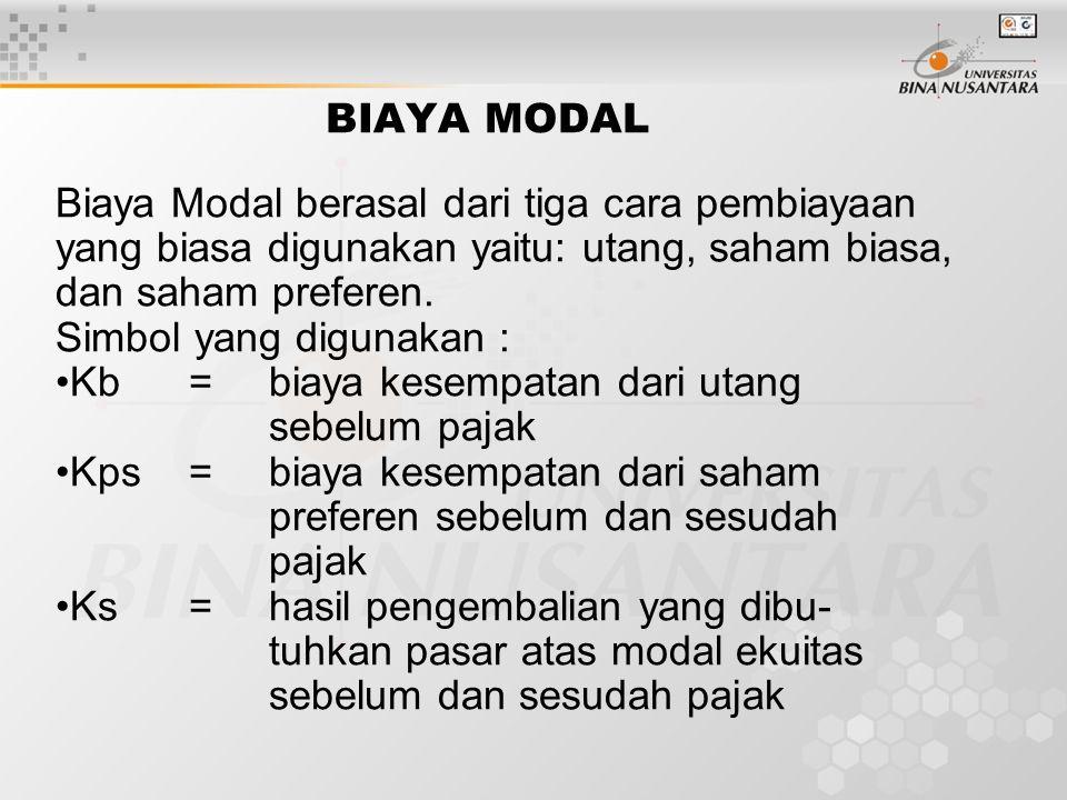 Biaya Modal berasal dari tiga cara pembiayaan yang biasa digunakan yaitu: utang, saham biasa, dan saham preferen.