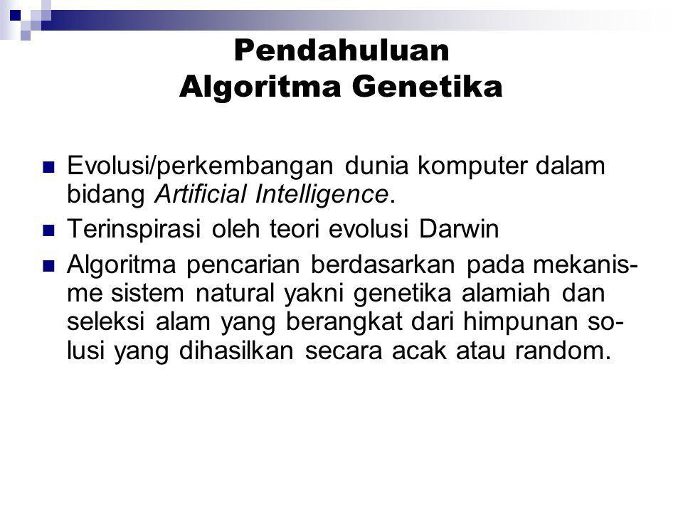Pendahuluan Algoritma Genetika Evolusi/perkembangan dunia komputer dalam bidang Artificial Intelligence.