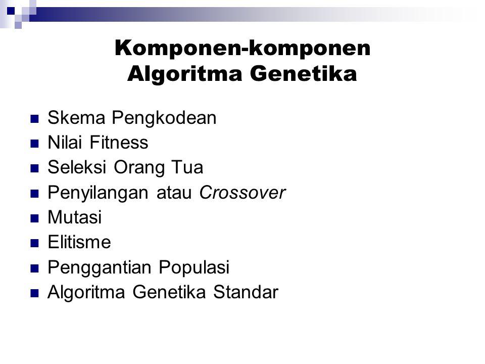 Komponen-komponen Algoritma Genetika Skema Pengkodean Nilai Fitness Seleksi Orang Tua Penyilangan atau Crossover Mutasi Elitisme Penggantian Populasi Algoritma Genetika Standar