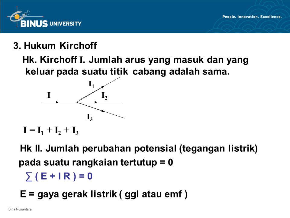 Bina Nusantara 3. Hukum Kirchoff Hk. Kirchoff I. Jumlah arus yang masuk dan yang keluar pada suatu titik cabang adalah sama. I 1 I I 2 I 3 I = I 1 + I
