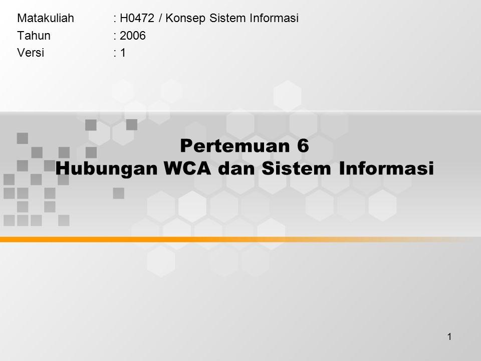 1 Pertemuan 6 Hubungan WCA dan Sistem Informasi Matakuliah: H0472 / Konsep Sistem Informasi Tahun: 2006 Versi: 1