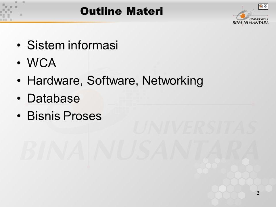 3 Outline Materi Sistem informasi WCA Hardware, Software, Networking Database Bisnis Proses
