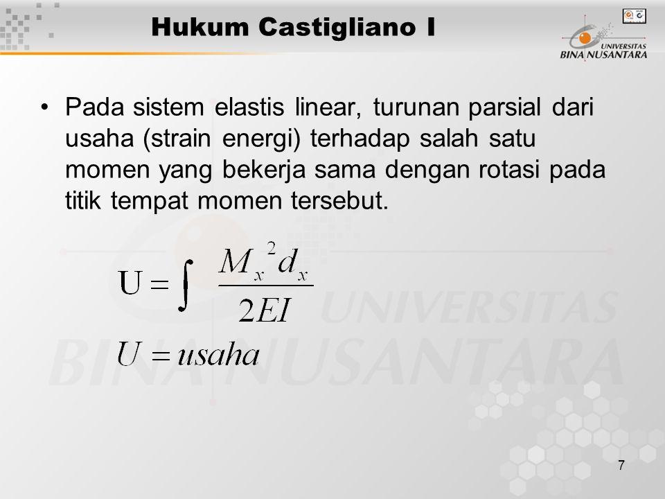 7 Hukum Castigliano I Pada sistem elastis linear, turunan parsial dari usaha (strain energi) terhadap salah satu momen yang bekerja sama dengan rotasi pada titik tempat momen tersebut.