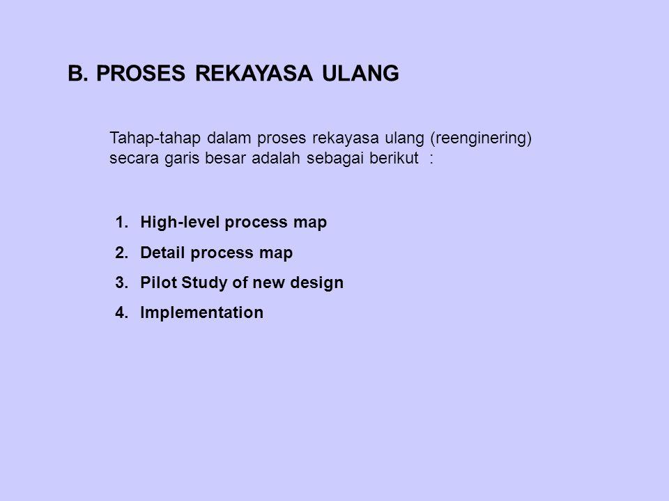 B. PROSES REKAYASA ULANG Tahap-tahap dalam proses rekayasa ulang (reenginering) secara garis besar adalah sebagai berikut : 1.High-level process map 2