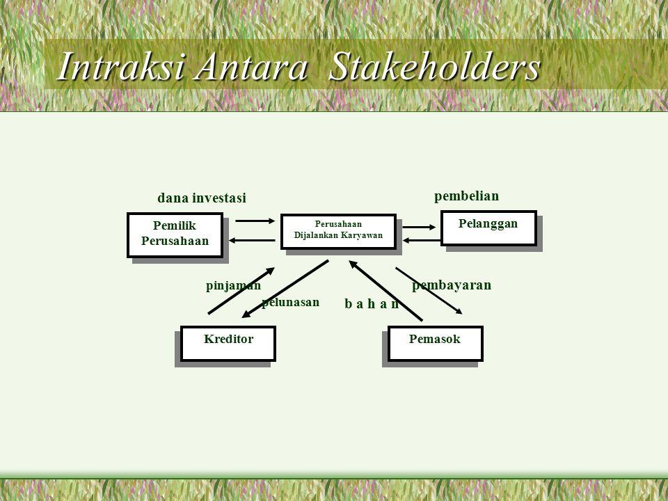 Stakesholders (lanjutan) Pelanggan Pihak pembeli/pemakai barang atau jasa yang dihasilkan perusahaan dan kelang- sungan hidup perusahaan sangat tergan