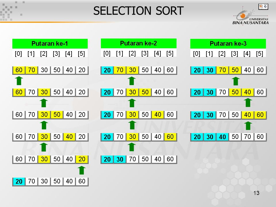 13 SELECTION SORT