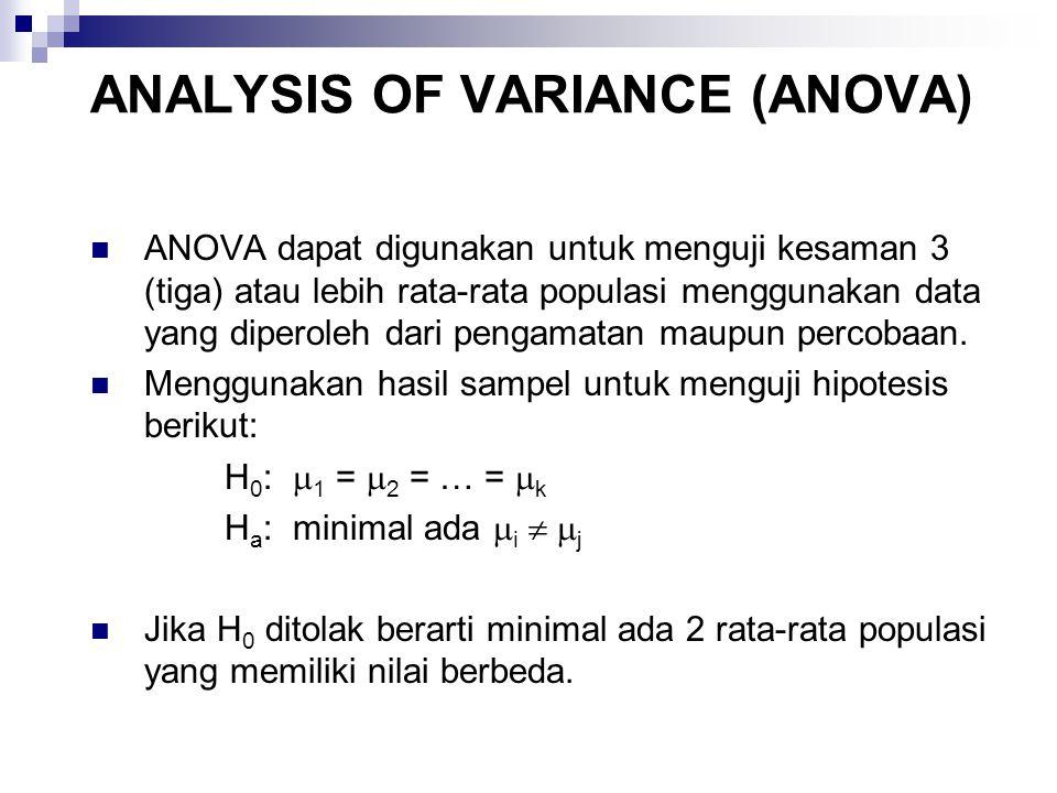 ASUMSI-ASUMSI PADA ANOVA Untuk setiap populasi, variabel respons-nya terdistribusi normal.