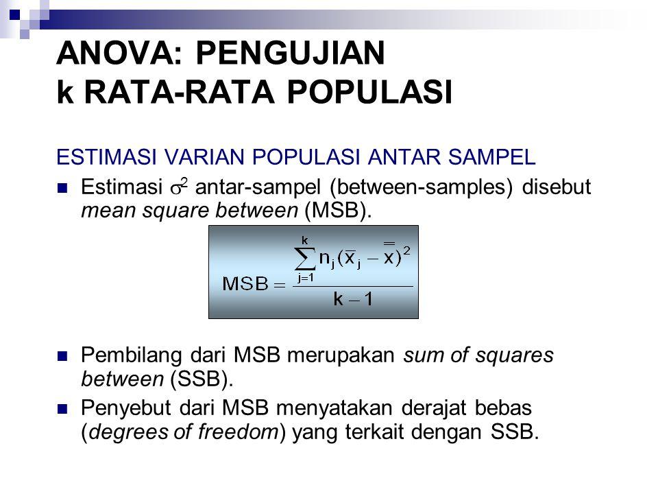 ANOVA: PENGUJIAN k RATA-RATA POPULASI ESTIMASI VARIAN POPULASI ANTAR SAMPEL Estimasi  2 antar-sampel (between-samples) disebut mean square between (MSB).