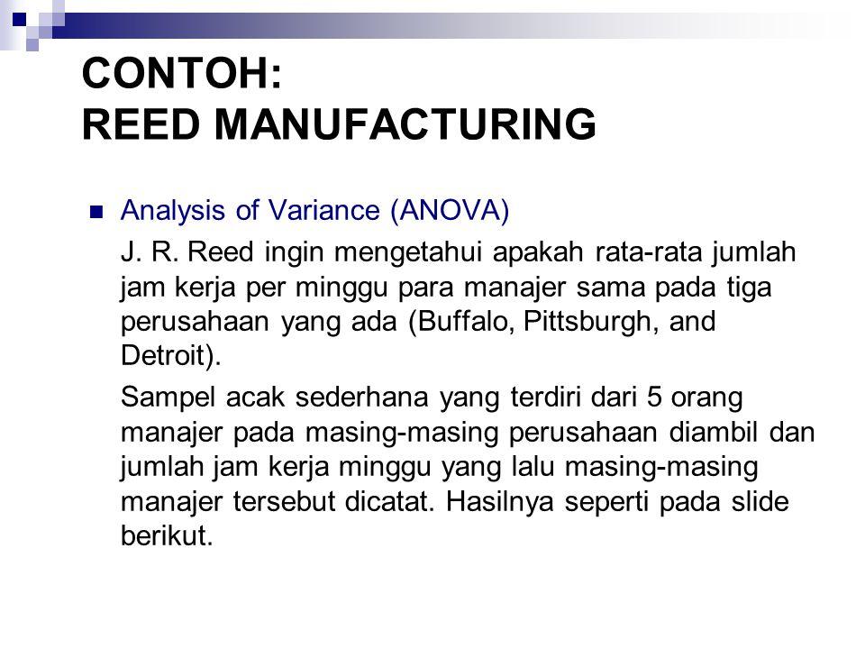 CONTOH: REED MANUFACTURING Analysis of Variance (ANOVA) J.