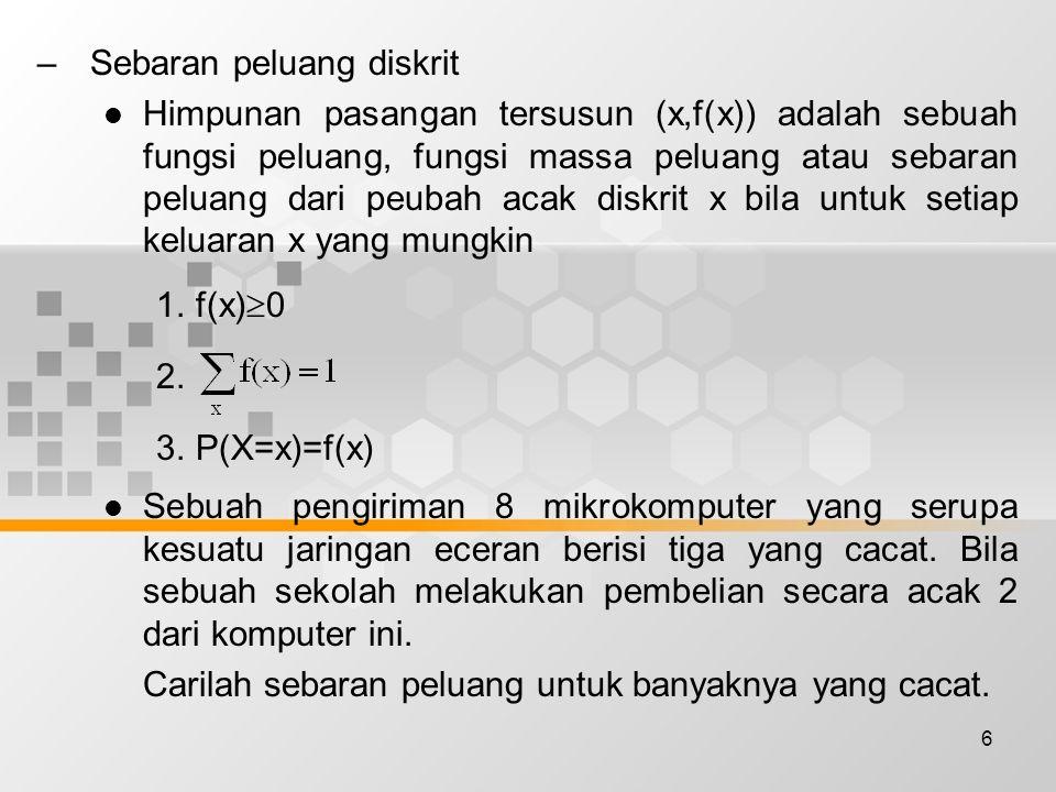 6 –Sebaran peluang diskrit Himpunan pasangan tersusun (x,f(x)) adalah sebuah fungsi peluang, fungsi massa peluang atau sebaran peluang dari peubah aca