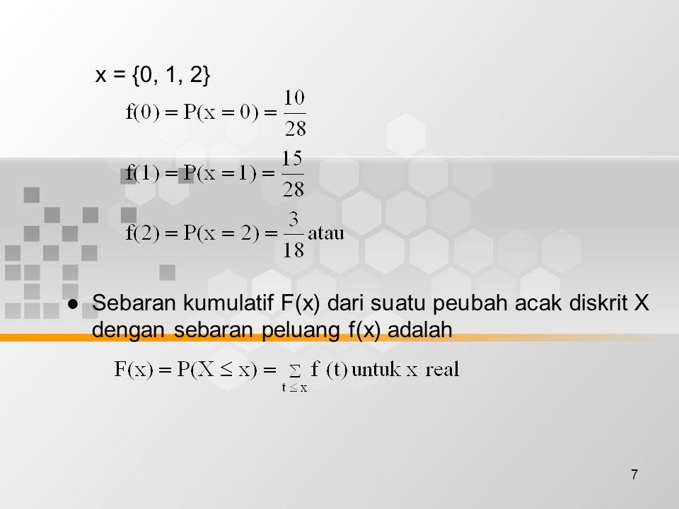 7 x = {0, 1, 2} Sebaran kumulatif F(x) dari suatu peubah acak diskrit X dengan sebaran peluang f(x) adalah