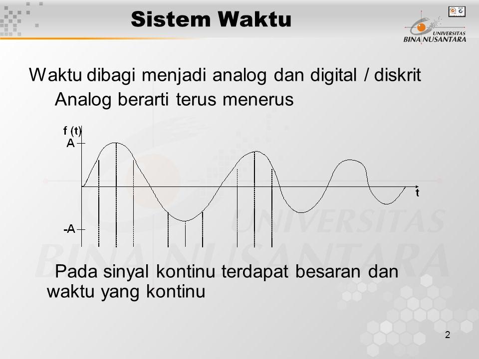 2 Sistem Waktu Waktu dibagi menjadi analog dan digital / diskrit Analog berarti terus menerus Pada sinyal kontinu terdapat besaran dan waktu yang kont