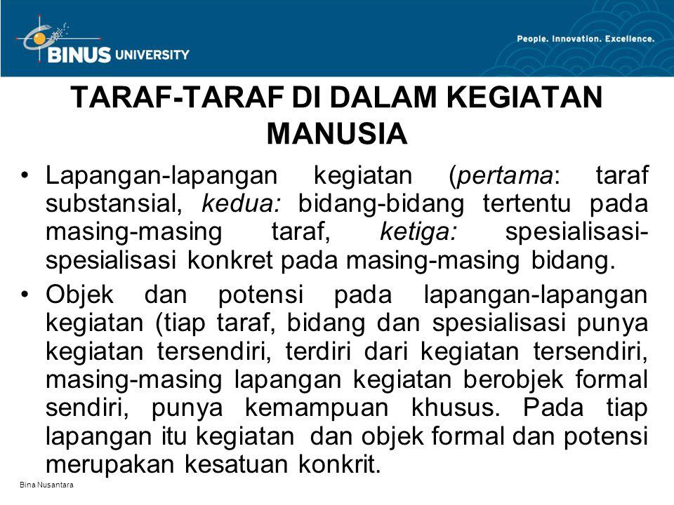 Bina Nusantara TARAF-TARAF DI DALAM KEGIATAN MANUSIA Lapangan-lapangan kegiatan (pertama: taraf substansial, kedua: bidang-bidang tertentu pada masing-masing taraf, ketiga: spesialisasi- spesialisasi konkret pada masing-masing bidang.