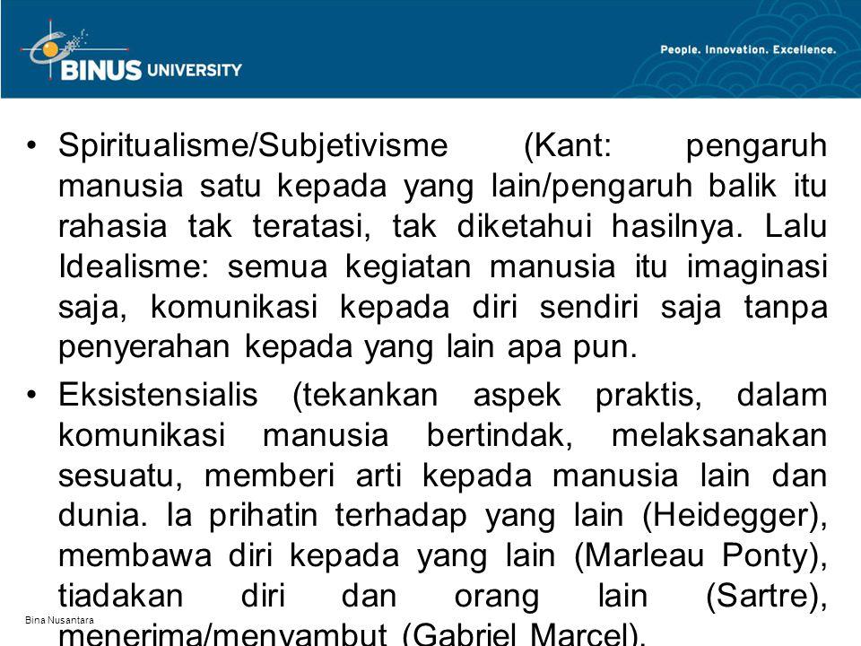 Bina Nusantara Spiritualisme/Subjetivisme (Kant: pengaruh manusia satu kepada yang lain/pengaruh balik itu rahasia tak teratasi, tak diketahui hasilnya.