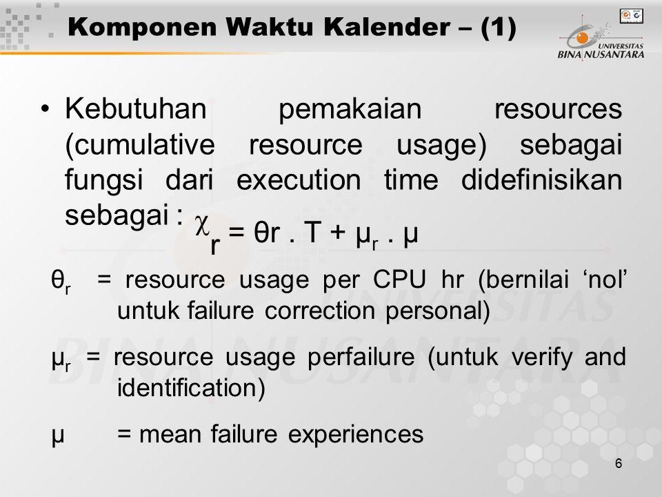 6 Komponen Waktu Kalender – (1) Kebutuhan pemakaian resources (cumulative resource usage) sebagai fungsi dari execution time didefinisikan sebagai : 