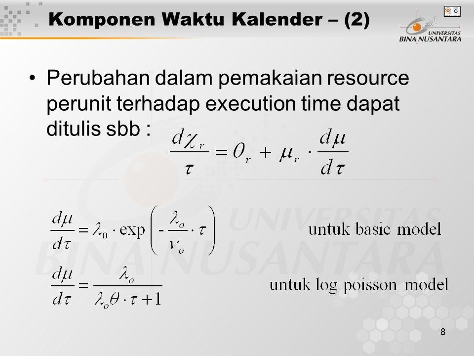 8 Komponen Waktu Kalender – (2) Perubahan dalam pemakaian resource perunit terhadap execution time dapat ditulis sbb :