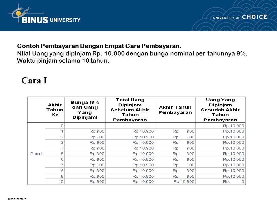 Bina Nusantara Contoh Pembayaran Dengan Empat Cara Pembayaran. Nilai Uang yang dipinjam Rp. 10.000 dengan bunga nominal per-tahunnya 9%. Waktu pinjam