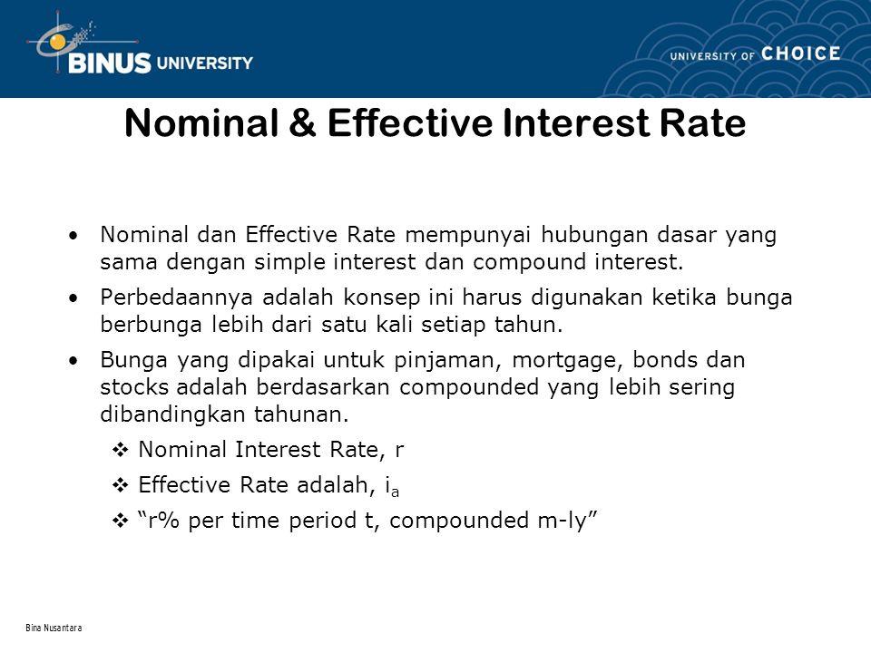 Bina Nusantara Nominal & Effective Interest Rate APR (Annual Percentage Rate) adalah sama dengan nominal interest rate.
