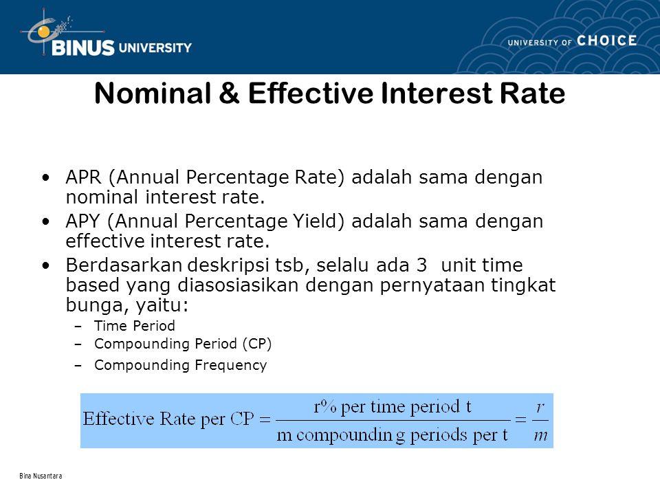 Bina Nusantara Effective Annual Interest Rate Simbol yang digunakan untuk nominal dan effective interest rate adalah: –r = nominal interest per year –m = number of compounding periods per year –i = effective interest rate per compounding period (CP) = r/m –i a = effective interest rate per year