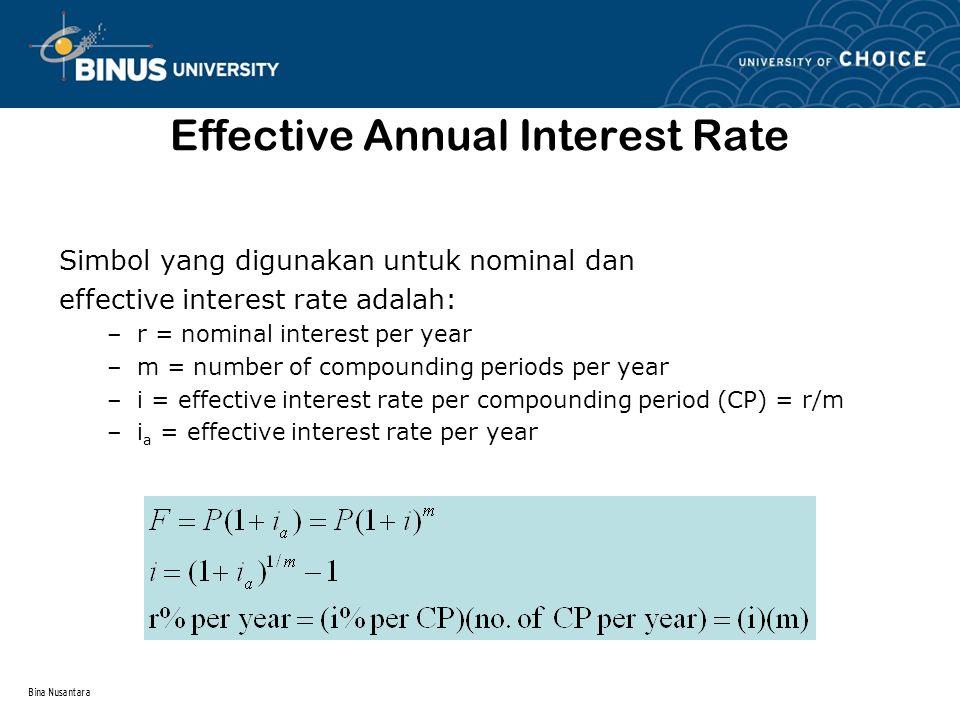Bina Nusantara Suku Bunga Nominal dan Suku Bunga Efektif Sewaktu nominal interest rate dihitung tahunan (compounded annually), nominal interest rate akan sama dengan effective interest rate seperti ditabel halaman setelah ini
