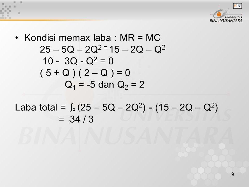 9 Kondisi memax laba : MR = MC 25 – 5Q – 2Q 2 = 15 – 2Q – Q 2 10 - 3Q - Q 2 = 0 ( 5 + Q ) ( 2 – Q ) = 0 Q 1 = -5 dan Q 2 = 2 Laba total = ∫ ( 25 – 5Q – 2Q 2 ) - (15 – 2Q – Q 2 ) = 34 / 3 0 2