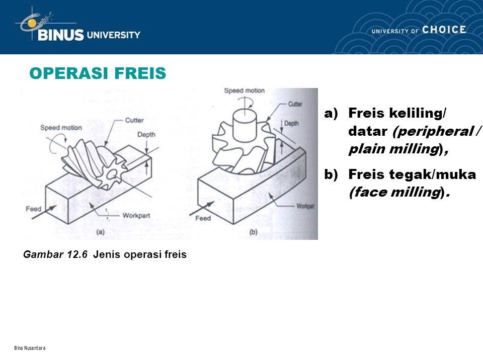 Bina Nusantara OPERASI FREIS Gambar 12.6 Jenis operasi freis a)Freis keliling/ datar (peripheral / plain milling), b)Freis tegak/muka (face milling).