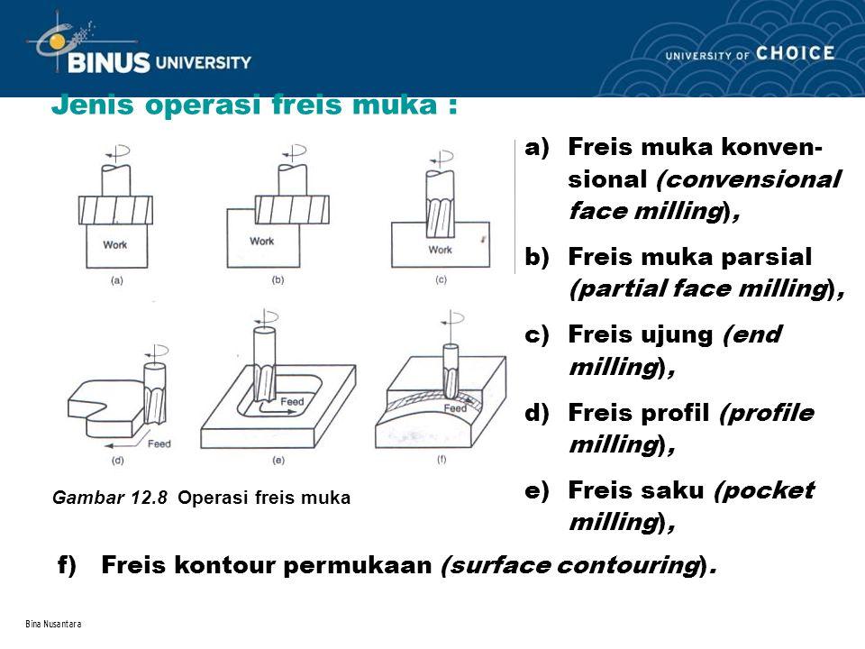 Bina Nusantara Jenis operasi freis muka : Gambar 12.8 Operasi freis muka a)Freis muka konven- sional (convensional face milling), b)Freis muka parsial