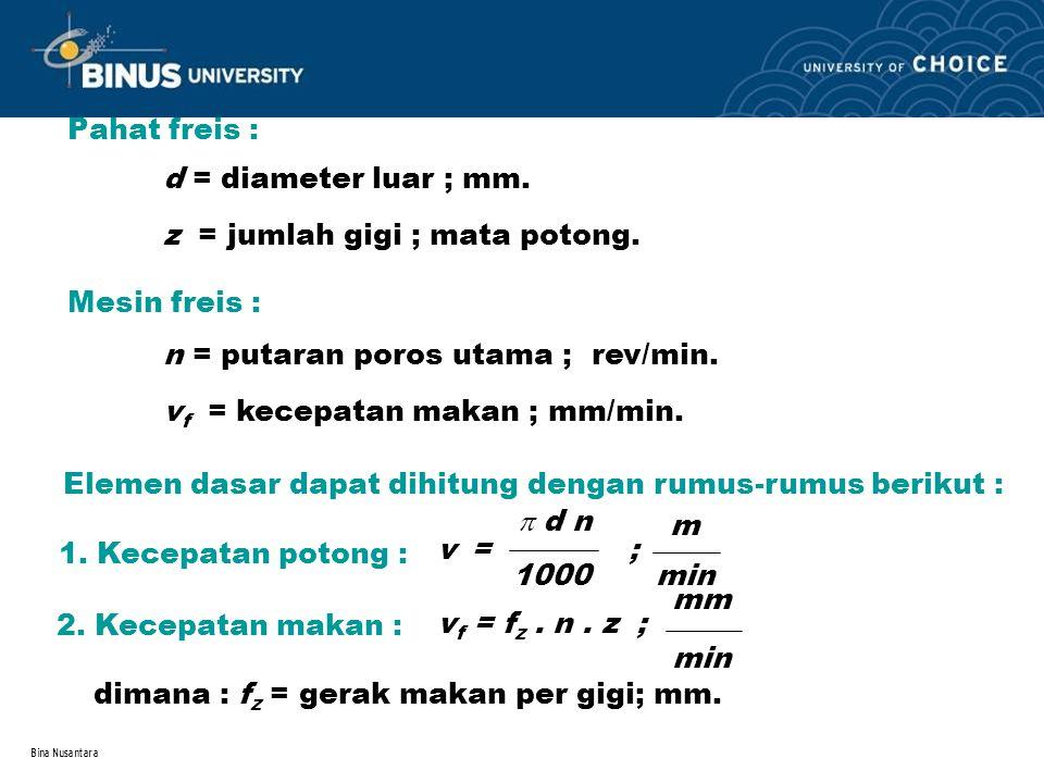 Bina Nusantara Pahat freis : Mesin freis : d = diameter luar ; mm. z = jumlah gigi ; mata potong. n = putaran poros utama ; rev/min. v f = kecepatan m